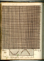 View George Lauck's Manuscript Weave Pattern Book; Pennsylvania, 1805-1829 digital asset number 55