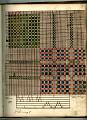 View George Lauck's Manuscript Weave Pattern Book; Pennsylvania, 1805-1829 digital asset number 56