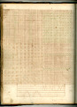 View George Lauck's Manuscript Weave Pattern Book; Pennsylvania, 1805-1829 digital asset number 57