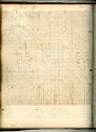View George Lauck's Manuscript Weave Pattern Book; Pennsylvania, 1805-1829 digital asset number 67