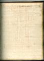 View George Lauck's Manuscript Weave Pattern Book; Pennsylvania, 1805-1829 digital asset number 70