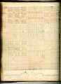View George Lauck's Manuscript Weave Pattern Book; Pennsylvania, 1805-1829 digital asset number 73