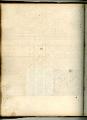 View George Lauck's Manuscript Weave Pattern Book; Pennsylvania, 1805-1829 digital asset number 81
