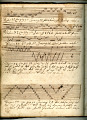 View George Lauck's Manuscript Weave Pattern Book; Pennsylvania, 1805-1829 digital asset number 109