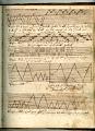 View George Lauck's Manuscript Weave Pattern Book; Pennsylvania, 1805-1829 digital asset number 112