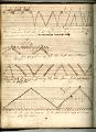 View George Lauck's Manuscript Weave Pattern Book; Pennsylvania, 1805-1829 digital asset number 121