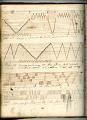 View George Lauck's Manuscript Weave Pattern Book; Pennsylvania, 1805-1829 digital asset number 123