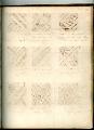 View George Lauck's Manuscript Weave Pattern Book; Pennsylvania, 1805-1829 digital asset number 140