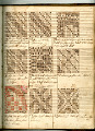 View George Lauck's Manuscript Weave Pattern Book; Pennsylvania, 1805-1829 digital asset number 150