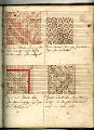 View George Lauck's Manuscript Weave Pattern Book; Pennsylvania, 1805-1829 digital asset number 154