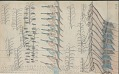 View Anonymous Cheyenne drawing of Roman Nose in battle with Forsyth's scouts at Beecher Island digital asset: Anonymous Cheyenne drawing of Roman Nose in battle with Forsyth's scouts at Beecher Island