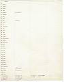 View MS 21 Miami vocabulary in Department of the Interior schedule digital asset number 1