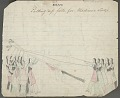 View Book of drawings by Anonymous Kiowa artist digital asset: Anonymous Kiowa drawing of thirteen men lifting the center pole for the Sun Dance medicine lodge