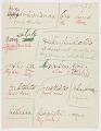 View Lakota texts by George Bushotter, Stories 111-189, 1887 digital asset number 7