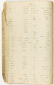View MS 7235 Vocabularies and notes based on material collected by Horatio Hale from enslaved African-Brazilians digital asset number 7