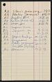 View Francis P. Conant Papers digital asset: Francis P. Conant Papers