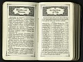 View Diary, July 16-August 30, 1906 while collecting in Virginia and West Virginia digital asset number 1