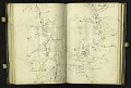 View Notebook kept by Rafinesque on a trip from Philadelphia to Kentucky, 1818 digital asset number 2