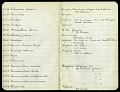 View Rose, greenhouse cacti, 1912, 1919 - 1929 digital asset number 1