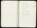 View Field notes, Death Valley Expedition, 1891 digital asset number 7