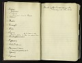 View Smithsonian African expedition under the direction of Col. Theodore Roosevelt (1909-1910), book 1, numbers 1-1858 digital asset number 1