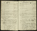 View Joseph Henry's Record of Experiments Book 1 digital asset number 5