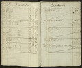 View Joseph Henry's Record of Experiments Book 1 digital asset number 6