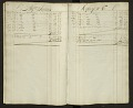 View Joseph Henry's Record of Experiments Book 1 digital asset number 2