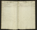 View Joseph Henry's Record of Experiments Book 1 digital asset number 8
