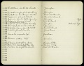 View Field note nos. 1-1514, Mexico 1825 digital asset number 3