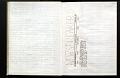 View Palmer Peninsula (Antarctica) Survey, 1962-1963 : diary, November 24, 1962 - March 10, 1963 (2 of 2) digital asset number 4