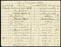View Migration records, spring, 1900 digital asset number 0