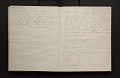 View Vol. 5, diary of insects, etc, chiefly hymenoptera collected by A. W. Stelfox, 1932-1933 digital asset number 3