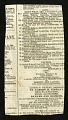 View Western Union Telegraph Expedition Collection digital asset number 1