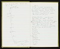View Field notes, Mexico, 1987 digital asset number 4