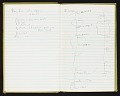 View Field notes, Mexico, 1987 digital asset number 3