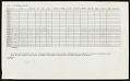 View NGS 10, Eastman, May 1964 digital asset number 0