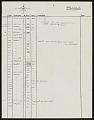 View NGS 14, Shearwater, September 1964 digital asset number 0