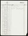 View NGS 15, Hall, September-October 1964 digital asset number 0