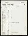 View Marshall-Gilberts, Shearwater, October-November 1964 digital asset number 0