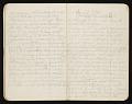 View Alaska, March 10 - April 3, 1880 digital asset number 4