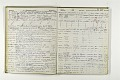 View Negative Log Book Number 3, (72-1 to 72-11410) digital asset number 1