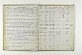 View Negative Log Book Number 3, (72-1 to 72-11410) digital asset number 4