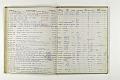 View Negative Log Book Number 3, (72-1 to 72-11410) digital asset number 2