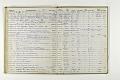 View Negative Log Book Number 3, (72-1 to 72-11410) digital asset number 1