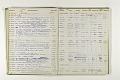 View Negative Log Book Number 4, (73-1 to 73-13598) digital asset number 2