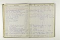 View Negative Log Book Number 4, (73-1 to 73-13598) digital asset number 3