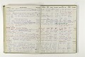 View Negative Log Book Number 4, (73-1 to 73-13598) digital asset number 4