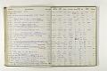 View Negative Log Book Number 4, (73-1 to 73-13598) digital asset number 1