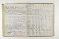 View Negative Log Book Number 4, (73-1 to 73-13598) digital asset number 9